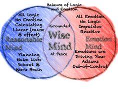 Wise Mind 2